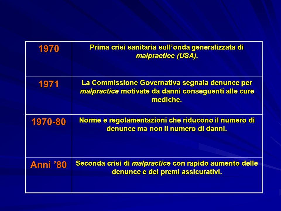 1970 Prima crisi sanitaria sullonda generalizzata di malpractice (USA). 1971 La Commissione Governativa segnala denunce per malpractice motivate da da