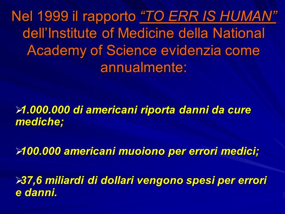 Nel 1999 il rapporto TO ERR IS HUMAN dellInstitute of Medicine della National Academy of Science evidenzia come annualmente: 1.000.000 di americani ri