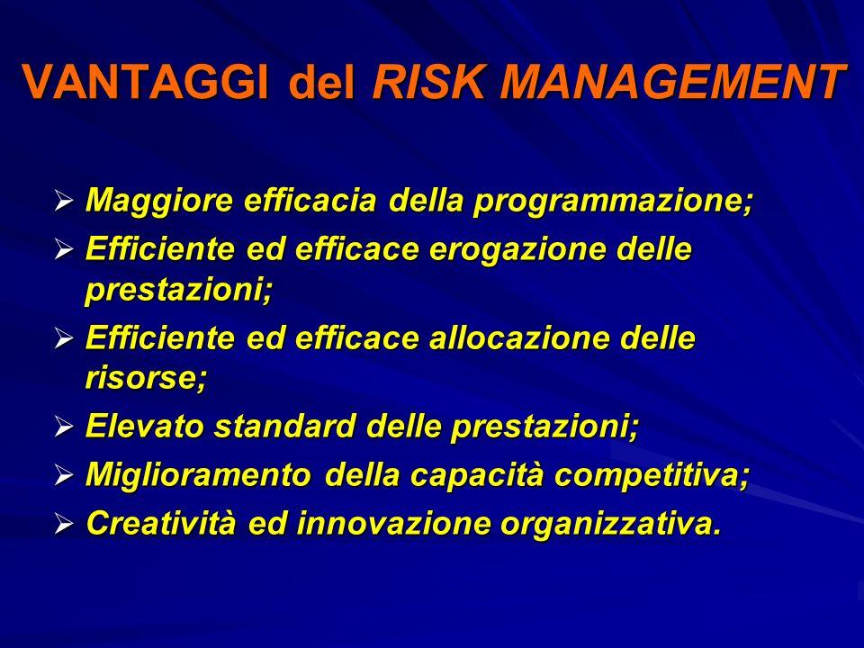 VANTAGGI del RISK MANAGEMENT Maggiore efficacia della programmazione; Maggiore efficacia della programmazione; Efficiente ed efficace erogazione delle