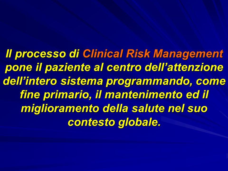 Il processo di Clinical Risk Management pone il paziente al centro dellattenzione dellintero sistema programmando, come fine primario, il mantenimento