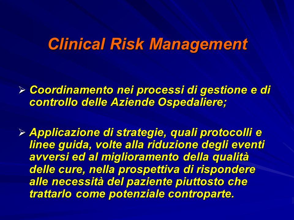 Clinical Risk Management Coordinamento nei processi di gestione e di controllo delle Aziende Ospedaliere; Coordinamento nei processi di gestione e di