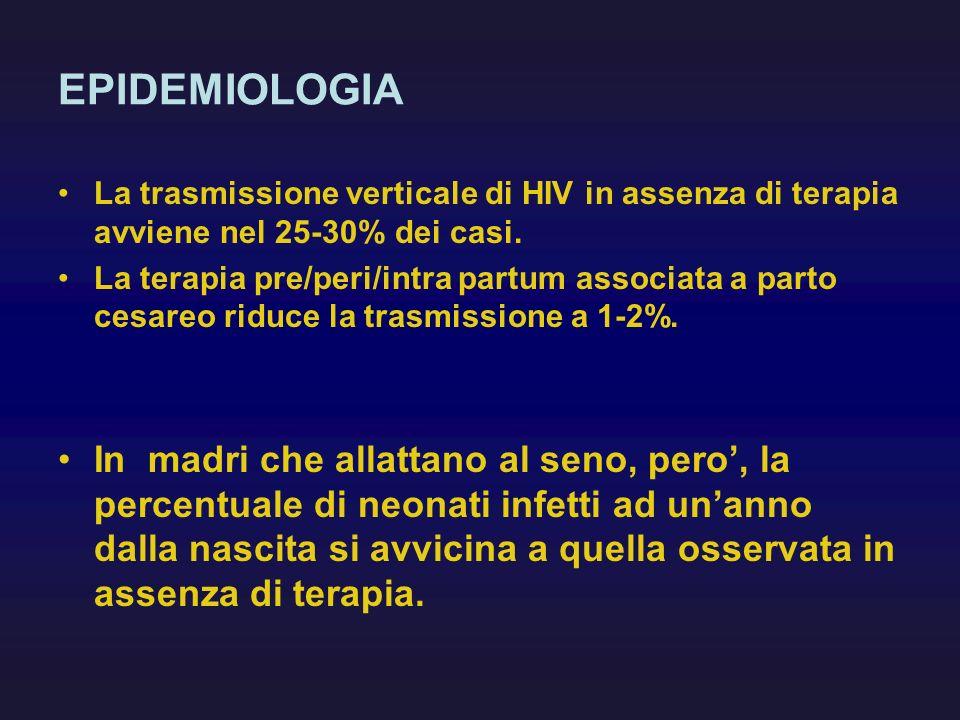 EPIDEMIOLOGIA La trasmissione verticale di HIV in assenza di terapia avviene nel 25-30% dei casi. La terapia pre/peri/intra partum associata a parto c