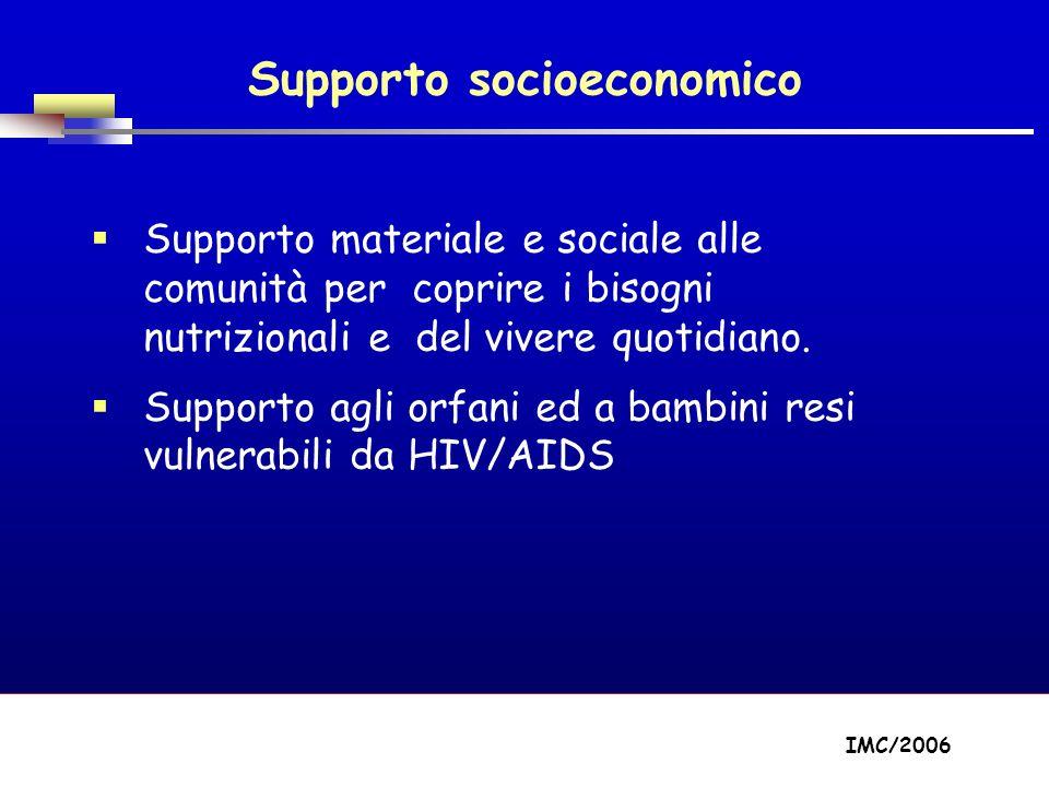 Part A/Module A1/Session 2 Supporto socioeconomico Supporto materiale e sociale alle comunità per coprire i bisogni nutrizionali e del vivere quotidia