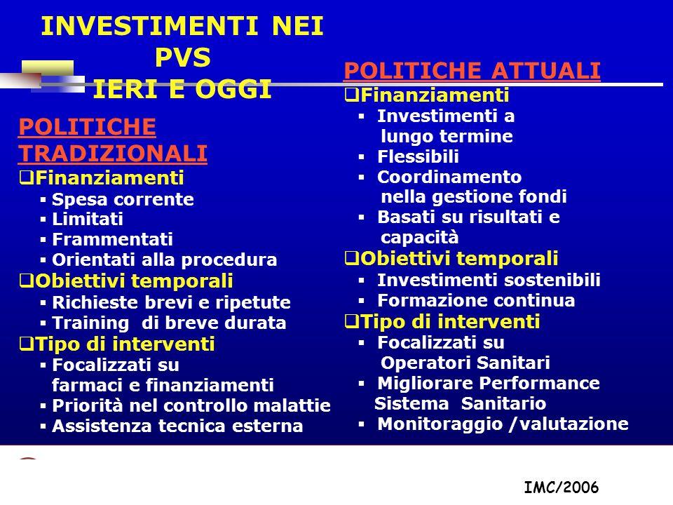 Part A/Module A1/Session 2 POLITICHE TRADIZIONALI Finanziamenti Spesa corrente Limitati Frammentati Orientati alla procedura Obiettivi temporali Richi