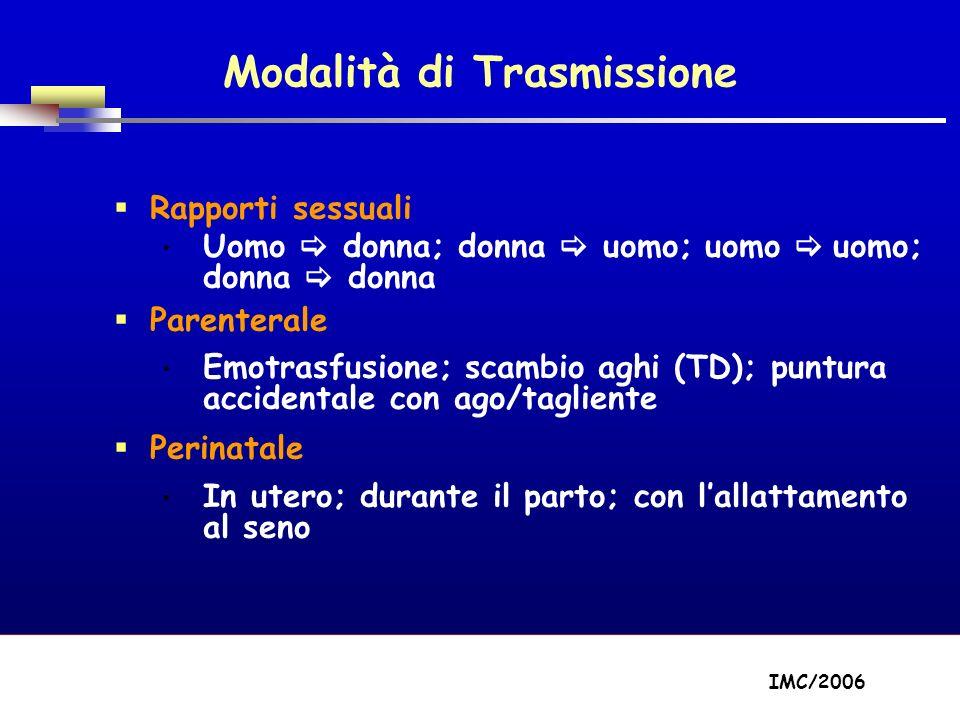 Part A/Module A1/Session 2 Modalità di Trasmissione Rapporti sessuali Uomo donna; donna uomo; uomo uomo; donna donna Parenterale Emotrasfusione; scambio aghi (TD); puntura accidentale con ago/tagliente Perinatale In utero; durante il parto; con lallattamento al seno IMC/2006