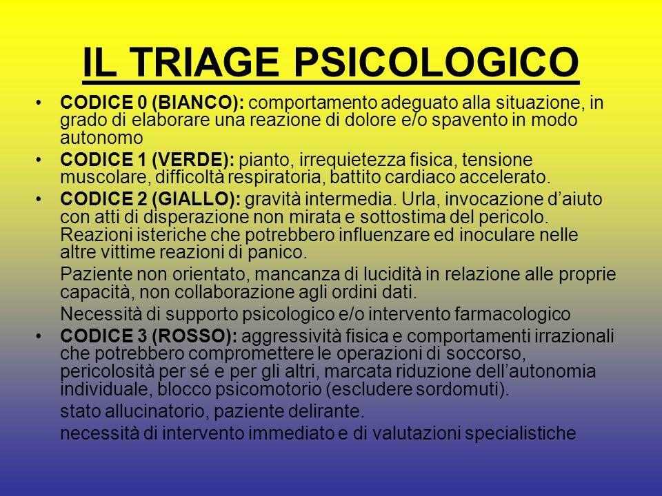 IL TRIAGE PSICOLOGICO CODICE 0 (BIANCO): comportamento adeguato alla situazione, in grado di elaborare una reazione di dolore e/o spavento in modo autonomo CODICE 1 (VERDE): pianto, irrequietezza fisica, tensione muscolare, difficoltà respiratoria, battito cardiaco accelerato.
