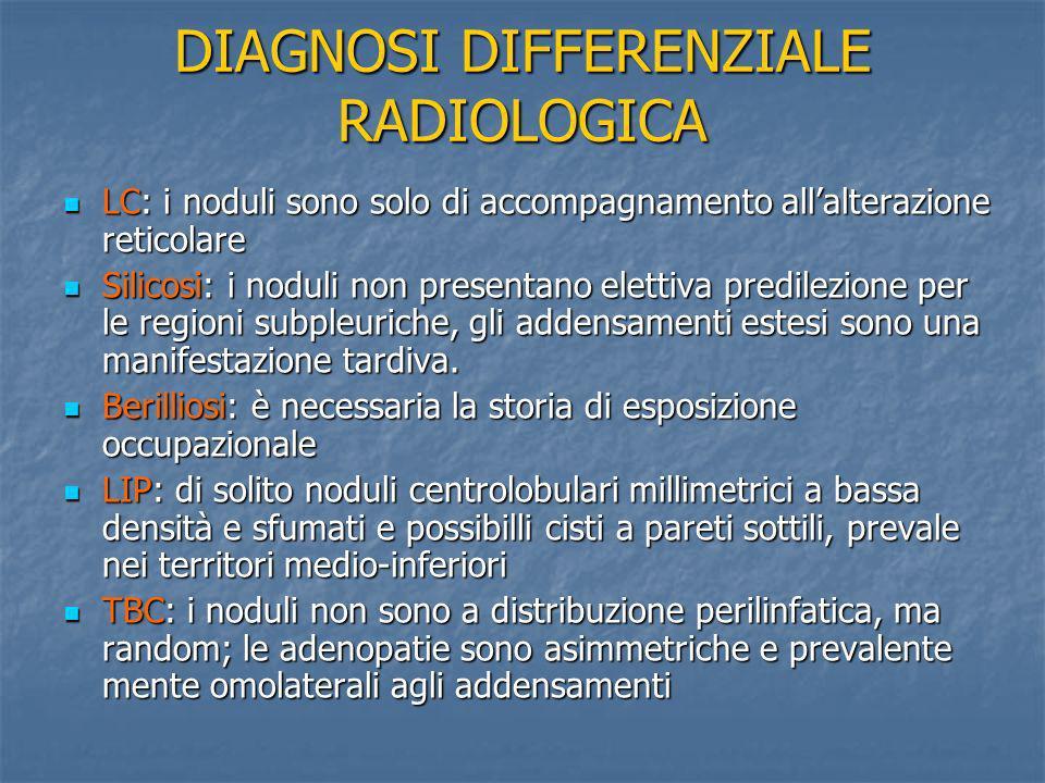 DIAGNOSI DIFFERENZIALE RADIOLOGICA LC: i noduli sono solo di accompagnamento allalterazione reticolare LC: i noduli sono solo di accompagnamento allal