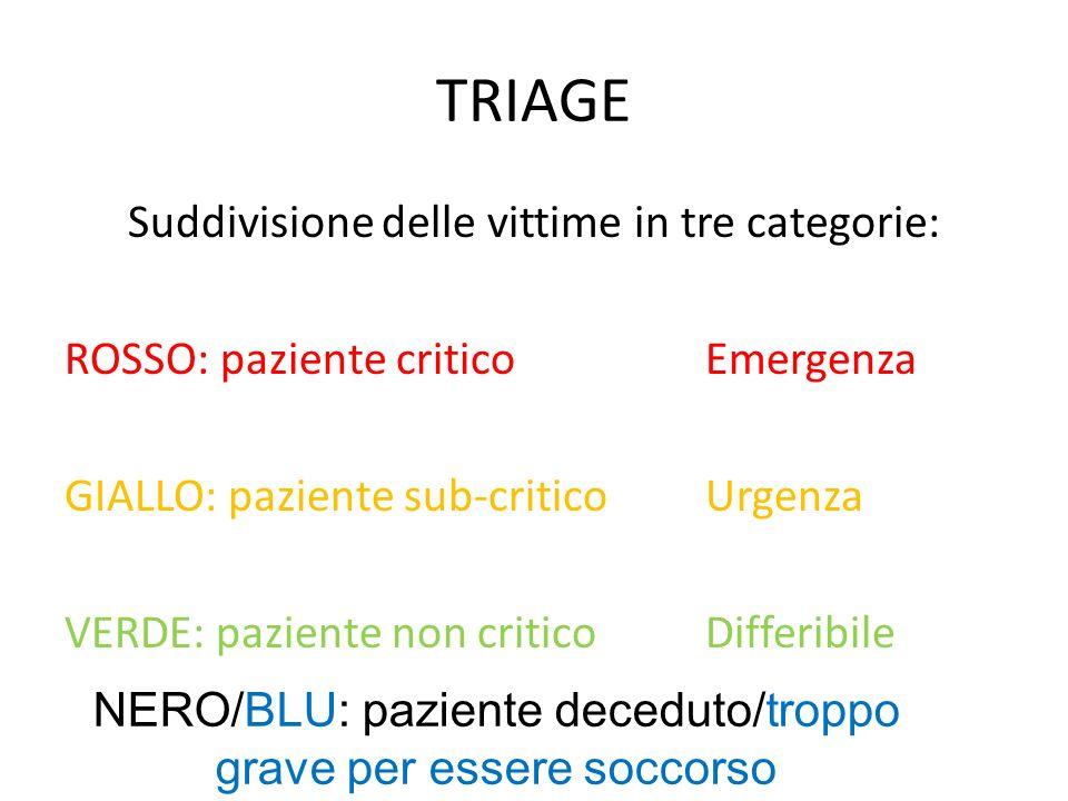 TRIAGE Suddivisione delle vittime in tre categorie: ROSSO: paziente criticoEmergenza GIALLO: paziente sub-criticoUrgenza VERDE: paziente non criticoDi