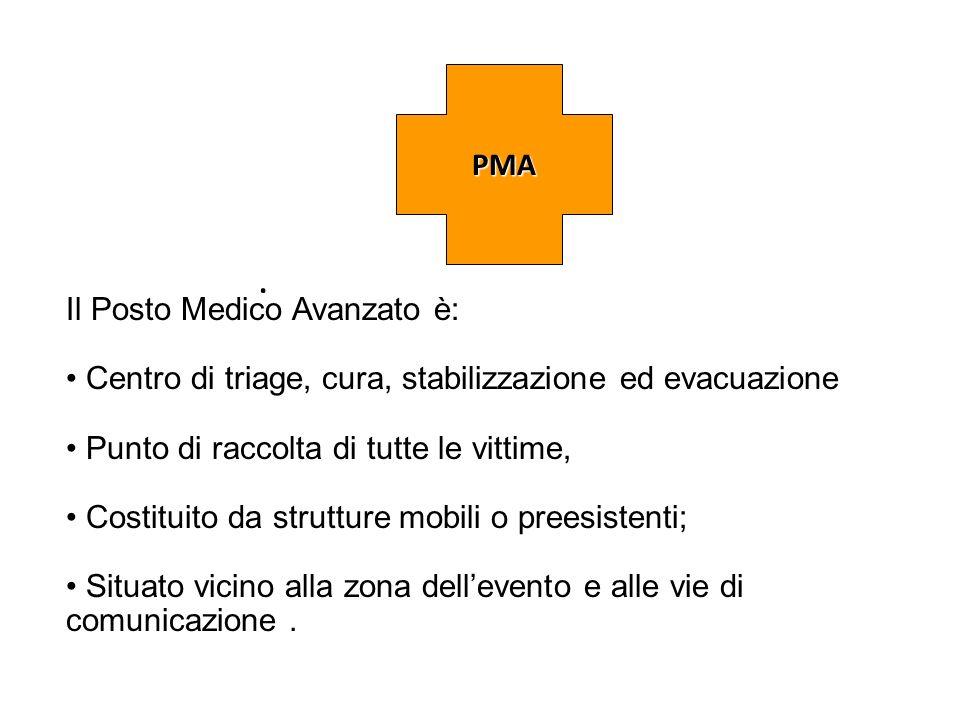 . PMA Il Posto Medico Avanzato è: Centro di triage, cura, stabilizzazione ed evacuazione Punto di raccolta di tutte le vittime, Costituito da struttur