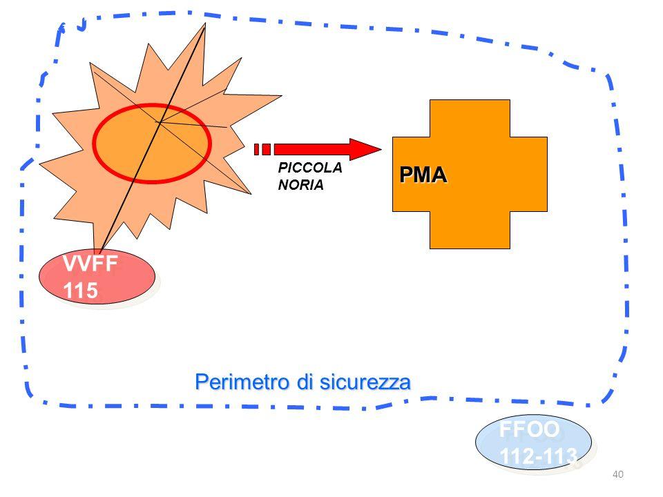 40 FFOO 112-113 FFOO 112-113 Perimetro di sicurezza PMA VVFF 115 VVFF 115 PICCOLA NORIA Casacca bianca