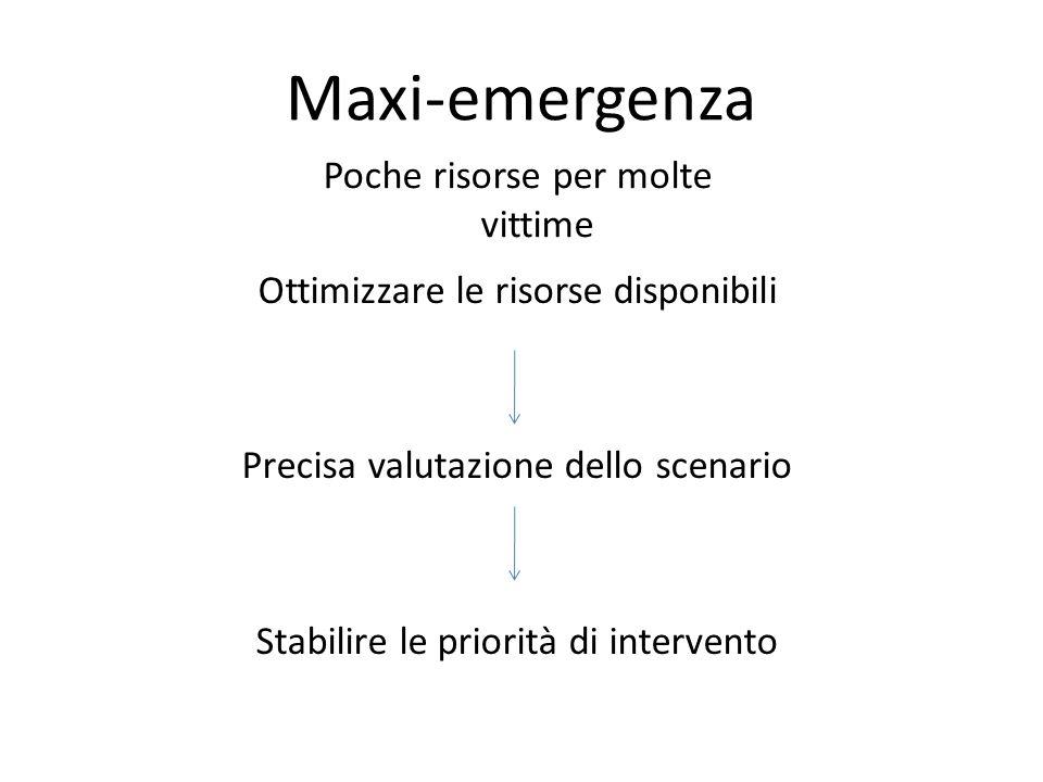 Maxi-emergenza Ottimizzare le risorse disponibili Precisa valutazione dello scenario Stabilire le priorità di intervento Poche risorse per molte vitti