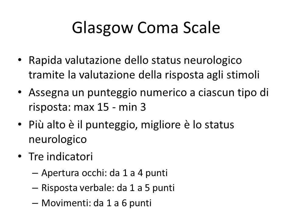Glasgow Coma Scale Rapida valutazione dello status neurologico tramite la valutazione della risposta agli stimoli Assegna un punteggio numerico a cias