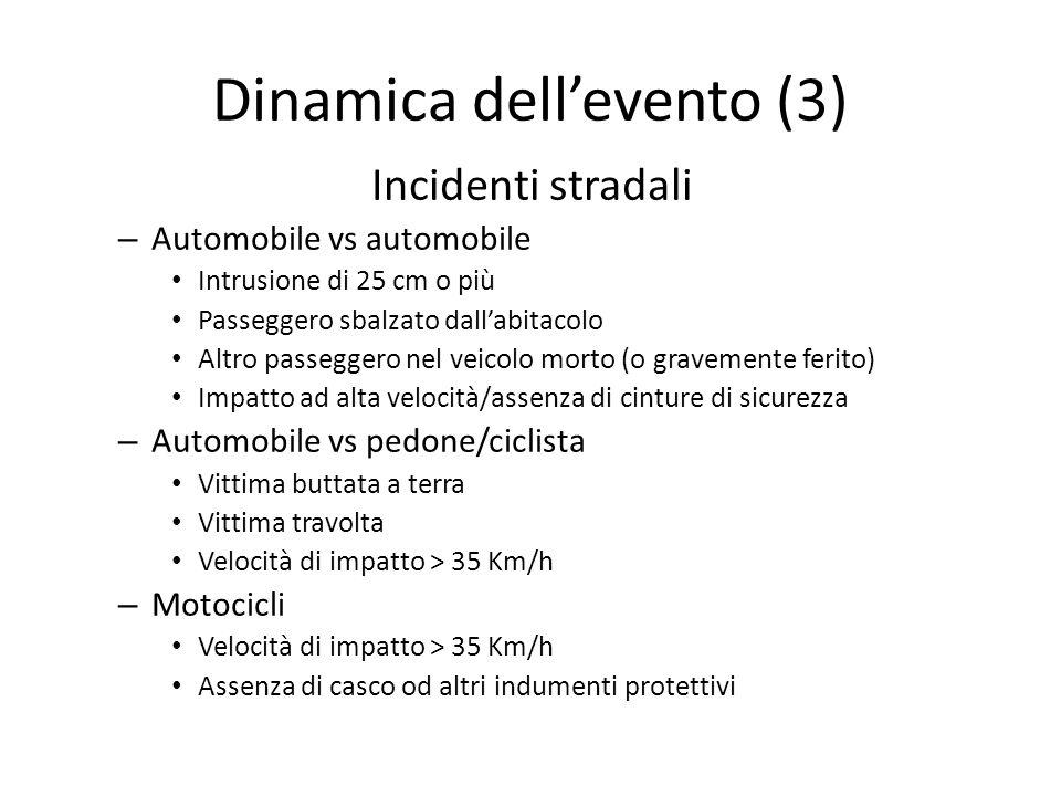 Dinamica dellevento (3) Incidenti stradali – Automobile vs automobile Intrusione di 25 cm o più Passeggero sbalzato dallabitacolo Altro passeggero nel