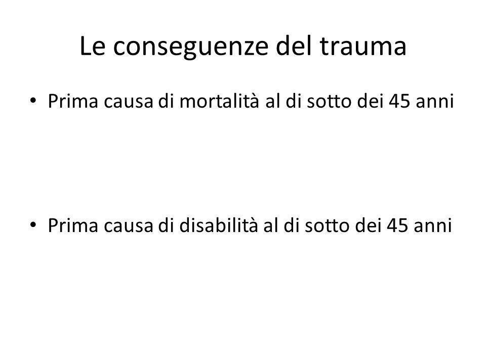 Le conseguenze del trauma Prima causa di mortalità al di sotto dei 45 anni Prima causa di disabilità al di sotto dei 45 anni