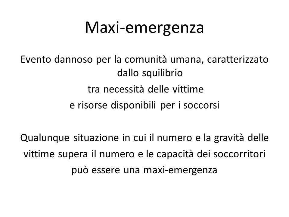 Maxi-emergenza Evento dannoso per la comunità umana, caratterizzato dallo squilibrio tra necessità delle vittime e risorse disponibili per i soccorsi