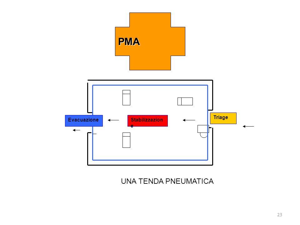 23 Triage Stabilizzazion e Evacuazione PMA UNA TENDA PNEUMATICA