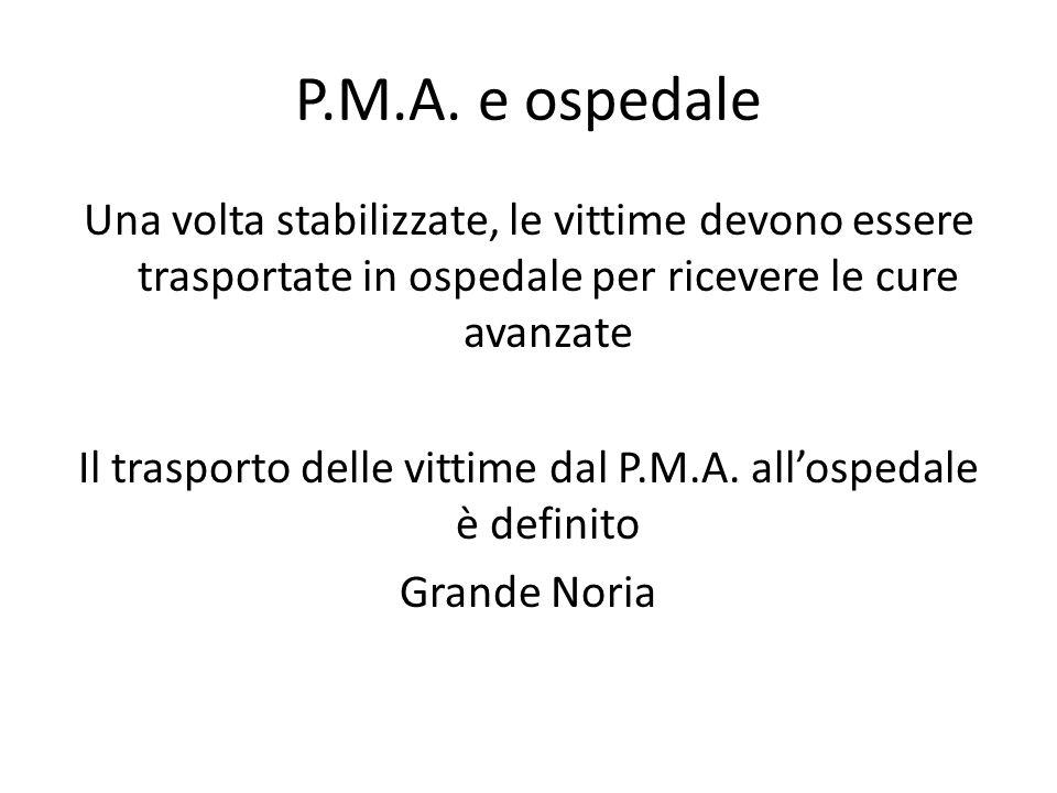 P.M.A. e ospedale Una volta stabilizzate, le vittime devono essere trasportate in ospedale per ricevere le cure avanzate Il trasporto delle vittime da
