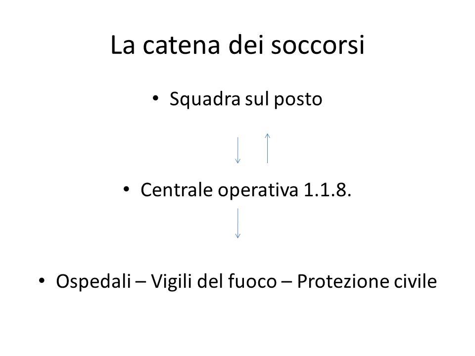 La catena dei soccorsi Squadra sul posto Centrale operativa 1.1.8. Ospedali – Vigili del fuoco – Protezione civile
