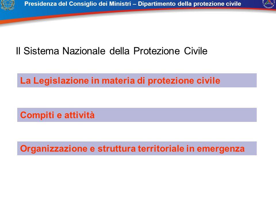Presidenza del Consiglio dei Ministri – Dipartimento della protezione civile Il Sistema Nazionale della Protezione Civile Compiti e attività La Legisl