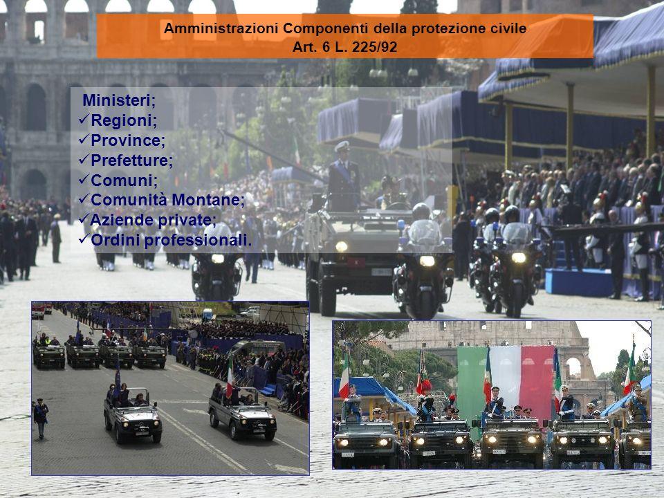 Ministeri; Regioni; Province; Prefetture; Comuni; Comunità Montane; Aziende private; Ordini professionali.