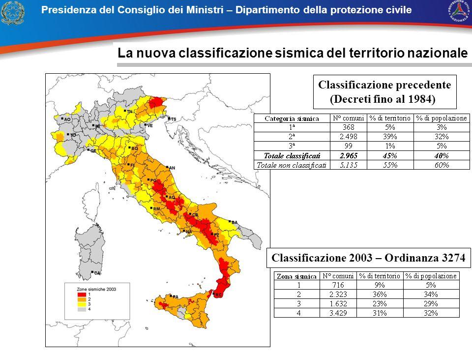 Presidenza del Consiglio dei Ministri – Dipartimento della protezione civile La nuova classificazione sismica del territorio nazionale Classificazione