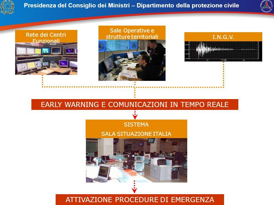 Presidenza del Consiglio dei Ministri – Dipartimento della protezione civile Rete dei Centri Funzionali SISTEMA SALA SITUAZIONE ITALIA EARLY WARNING E COMUNICAZIONI IN TEMPO REALE I.N.G.V.