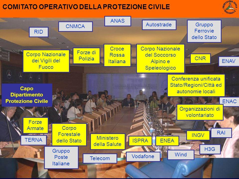 COMITATO OPERATIVO DELLA PROTEZIONE CIVILE RID ANAS Autostrade Telecom Gruppo Ferrovie dello Stato TERNA CNMCA Vodafone Wind H3G RAI ENAC ENAV Gruppo