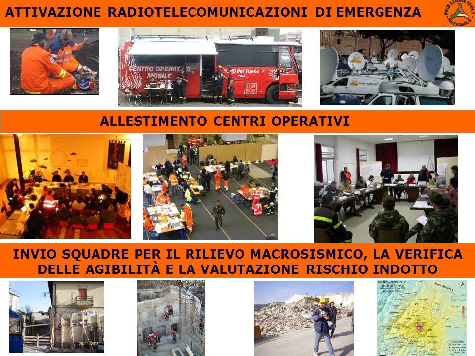 ATTIVAZIONE RADIOTELECOMUNICAZIONI DI EMERGENZA ALLESTIMENTO CENTRI OPERATIVI INVIO SQUADRE PER IL RILIEVO MACROSISMICO, LA VERIFICA DELLE AGIBILITÀ E