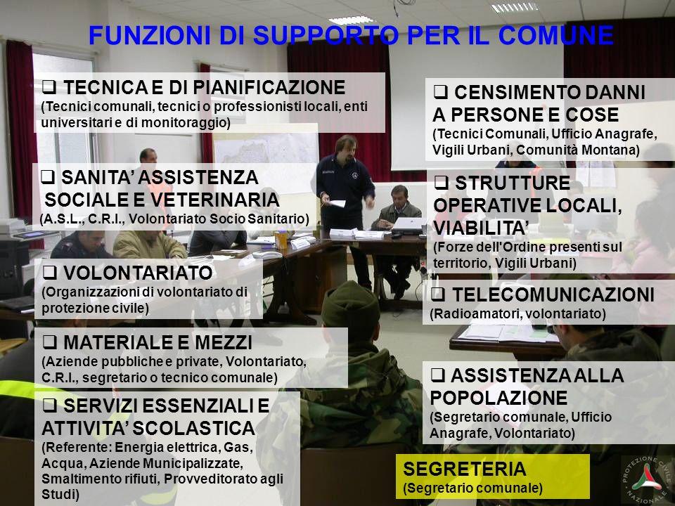 FUNZIONI DI SUPPORTO PER IL COMUNE TECNICA E DI PIANIFICAZIONE (Tecnici comunali, tecnici o professionisti locali, enti universitari e di monitoraggio