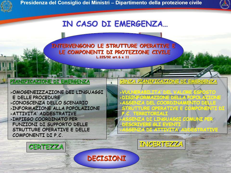Presidenza del Consiglio dei Ministri – Dipartimento della protezione civile IN CASO DI EMERGENZA… INTERVENGONO LE STRUTTURE OPERATIVE E LE COMPONENTI