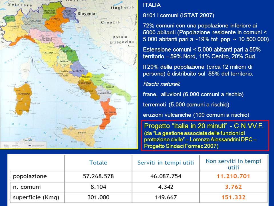 ITALIA 8101 i comuni (ISTAT 2007) 72% comuni con una popolazione inferiore ai 5000 abitanti ( Popolazione residente in comuni < 5.000 abitanti pari a ~19% tot.