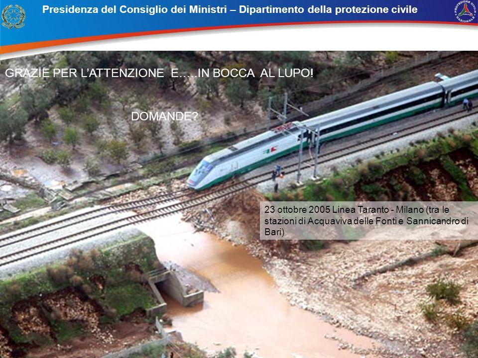 23 ottobre 2005 Linea Taranto - Milano (tra le stazioni di Acquaviva delle Fonti e Sannicandro di Bari) GRAZIE PER LATTENZIONE E…..IN BOCCA AL LUPO! D