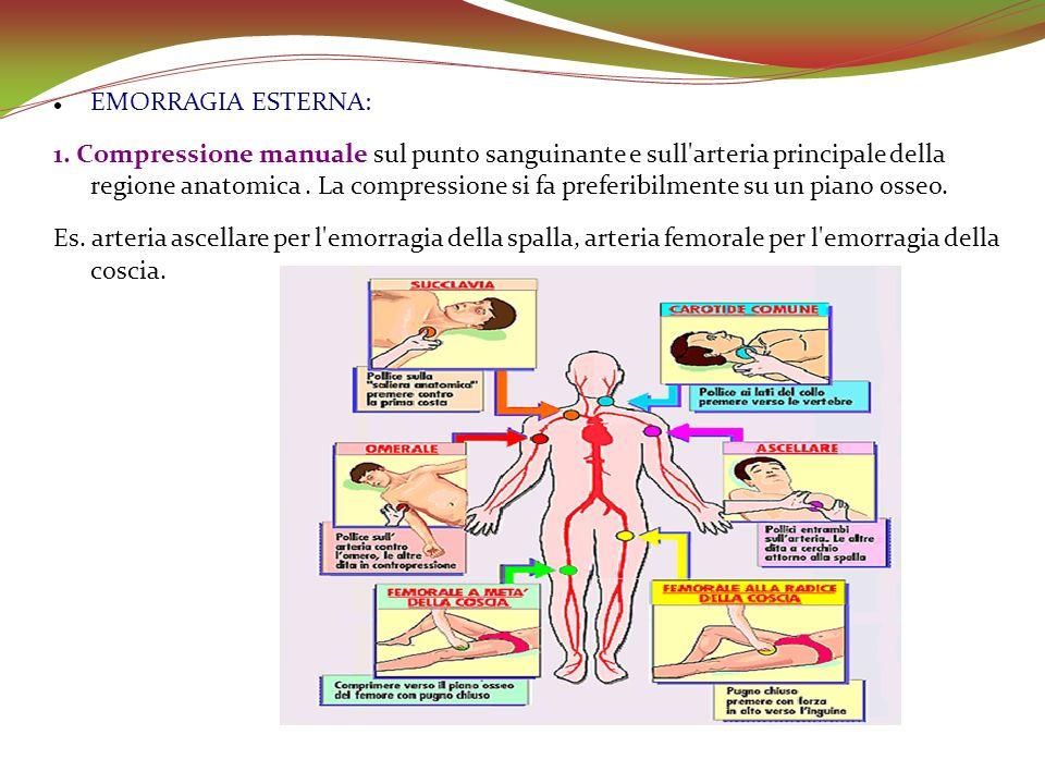 EMORRAGIA ESTERNA: 1. Compressione manuale sul punto sanguinante e sull'arteria principale della regione anatomica. La compressione si fa preferibilme