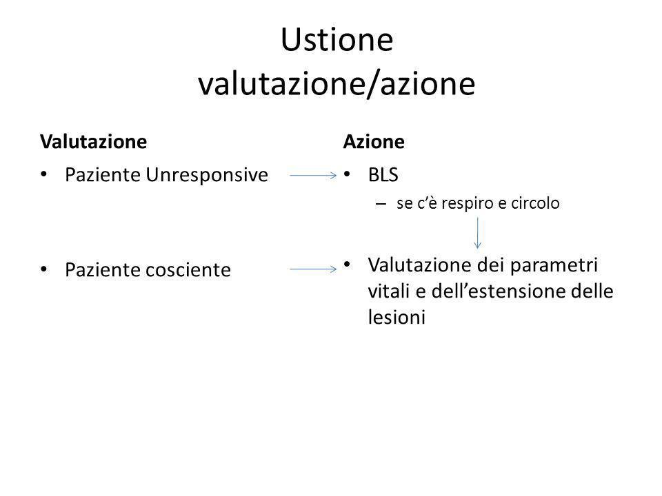 Ustione valutazione/azione Valutazione Paziente Unresponsive Paziente cosciente Azione BLS – se cè respiro e circolo Valutazione dei parametri vitali