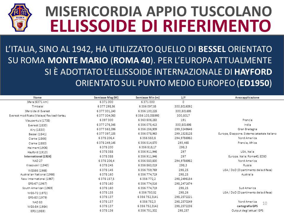 MISERICORDIA APPIO TUSCOLANO LITALIA, SINO AL 1942, HA UTILIZZATO QUELLO DI BESSEL ORIENTATO SU ROMA MONTE MARIO (ROMA 40).