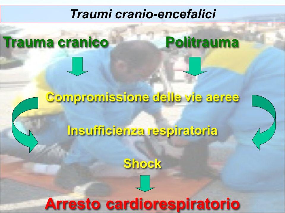 Trauma cranico Politrauma Compromissione delle vie aeree Insufficienza respiratoria Shock Arresto cardiorespiratorio Trauma cranico Politrauma Comprom