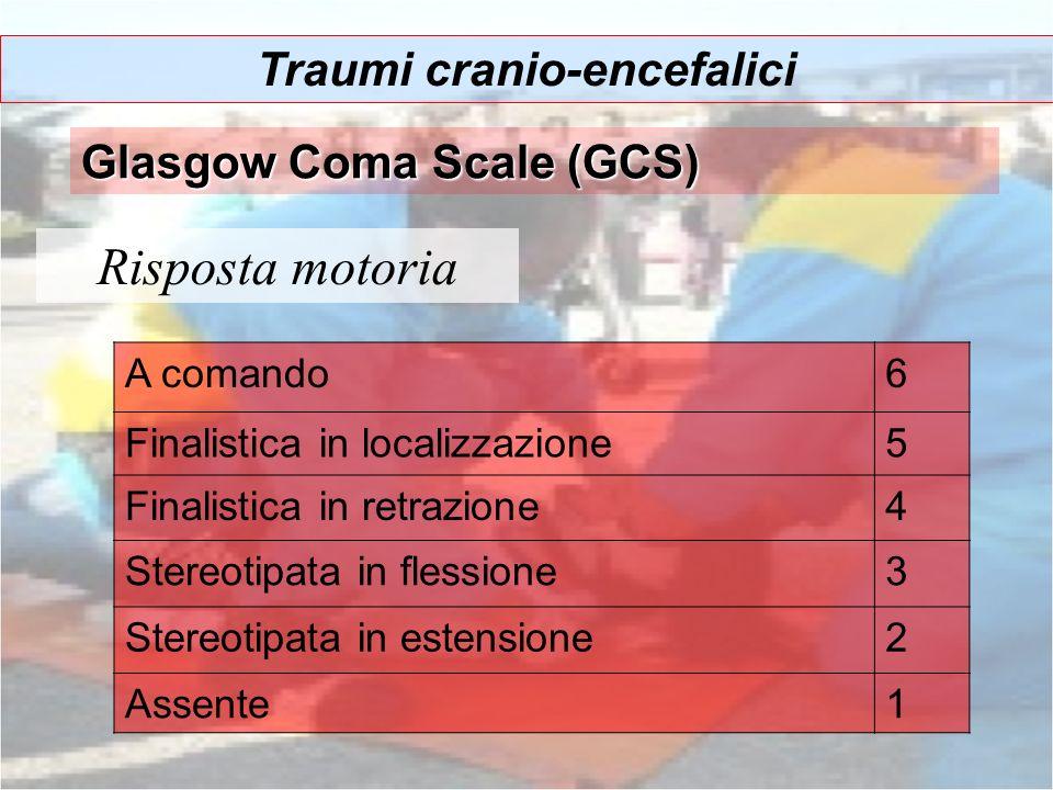 Traumi cranio-encefalici Glasgow Coma Scale (GCS) Risposta motoria A comando6 Finalistica in localizzazione5 Finalistica in retrazione4 Stereotipata i