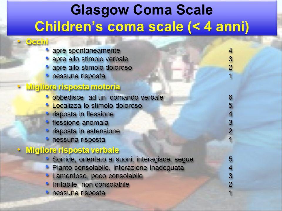 Glasgow Coma Scale Childrens coma scale (< 4 anni) Occhi apre spontaneamente4 apre allo stimolo verbale3 apre allo stimolo doloroso2 nessuna risposta1