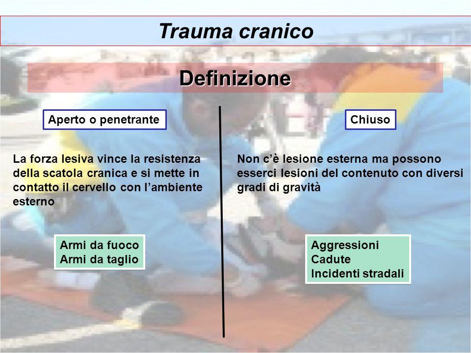 Trauma cranico Definizione Aperto o penetranteChiuso La forza lesiva vince la resistenza della scatola cranica e si mette in contatto il cervello con
