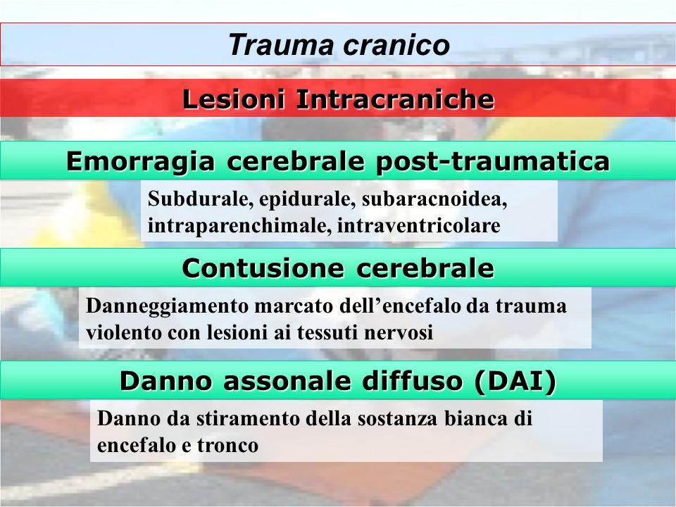 Trauma cranico Lesioni Intracraniche Emorragia cerebrale post-traumatica Subdurale, epidurale, subaracnoidea, intraparenchimale, intraventricolare Con