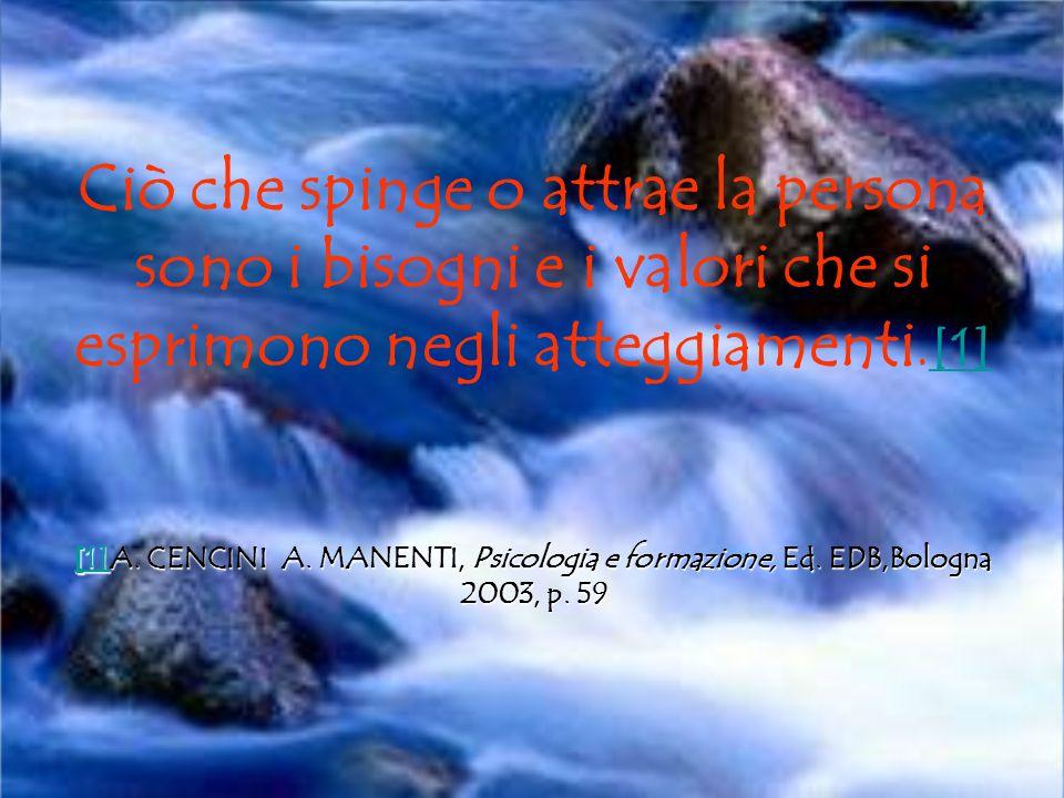 Ciò che spinge o attrae la persona sono i bisogni e i valori che si esprimono negli atteggiamenti.[1] [[[[ 1111 ]]]]A. CENCINI A. MANENTI, Psicologia