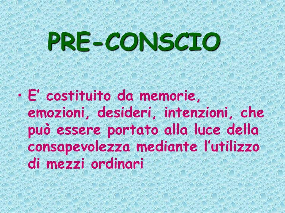 PRE-CONSCIO E costituito da memorie, emozioni, desideri, intenzioni, che può essere portato alla luce della consapevolezza mediante lutilizzo di mezzi