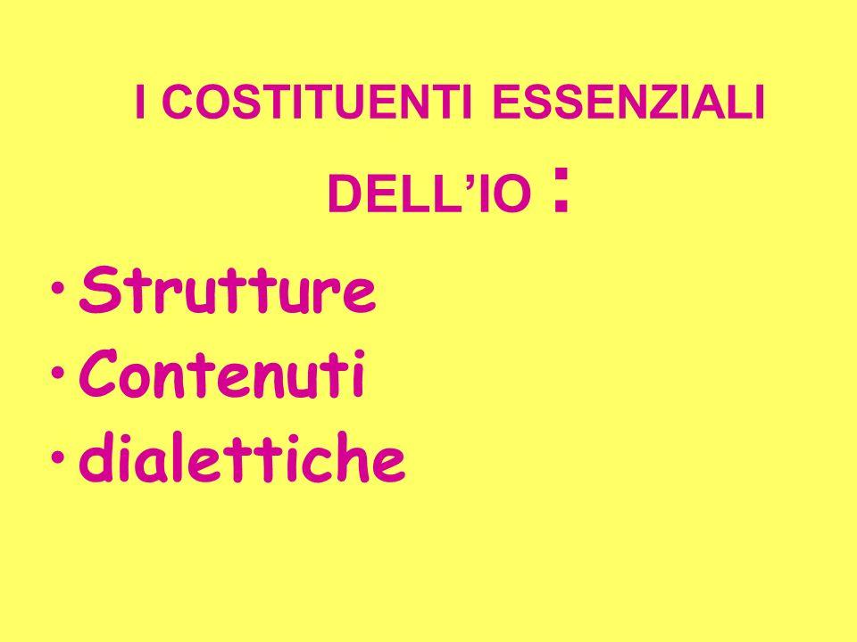I COSTITUENTI ESSENZIALI DELLIO : Strutture Contenuti dialettiche
