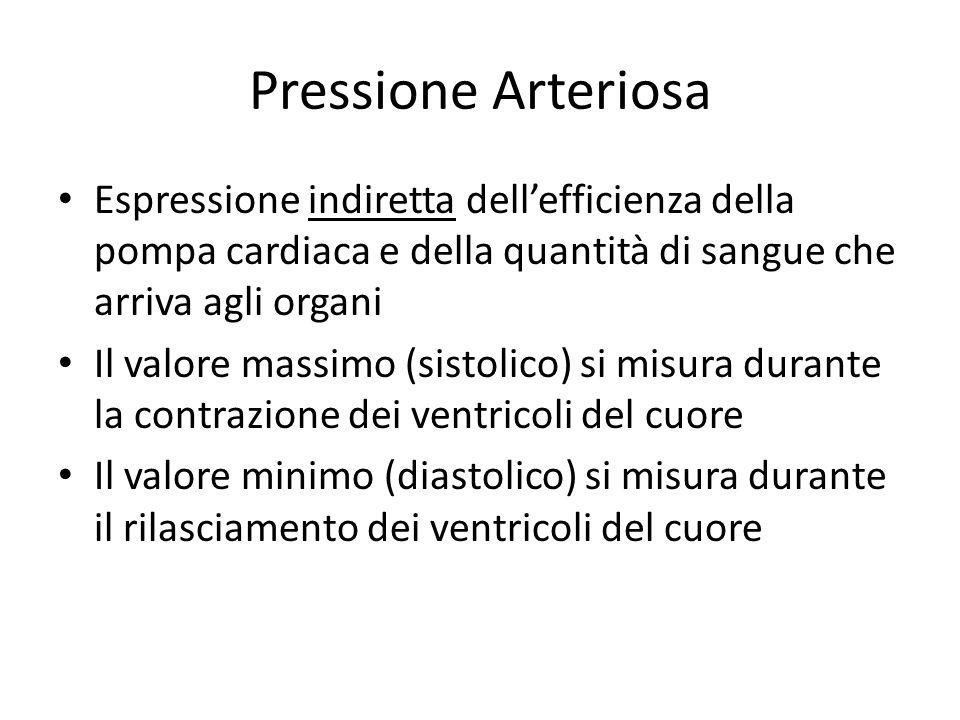 Pressione Arteriosa Espressione indiretta dellefficienza della pompa cardiaca e della quantità di sangue che arriva agli organi Il valore massimo (sis