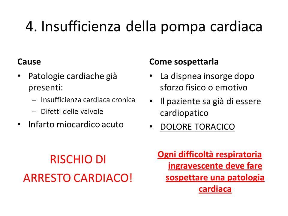 4. Insufficienza della pompa cardiaca Cause Patologie cardiache già presenti: – Insufficienza cardiaca cronica – Difetti delle valvole Infarto miocard