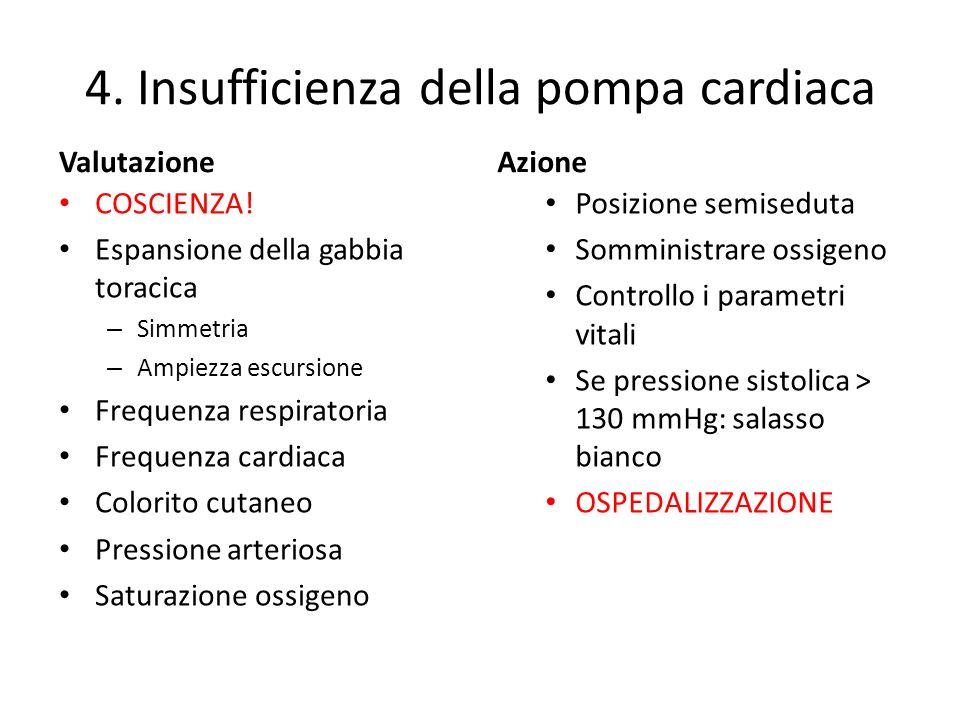 4. Insufficienza della pompa cardiaca Valutazione COSCIENZA! Espansione della gabbia toracica – Simmetria – Ampiezza escursione Frequenza respiratoria