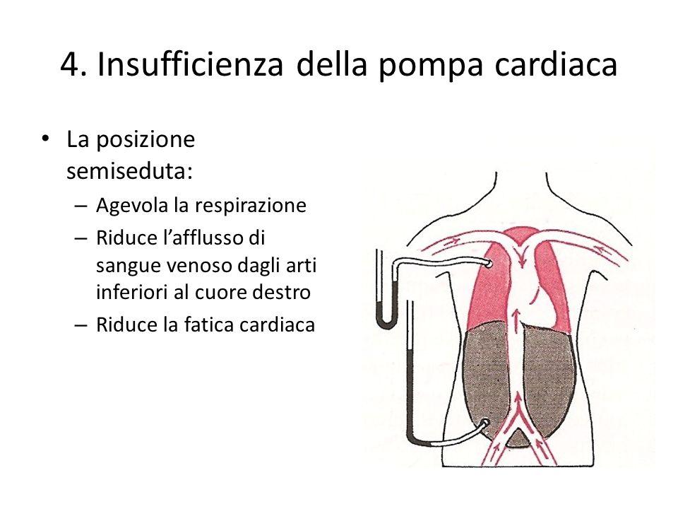 4. Insufficienza della pompa cardiaca La posizione semiseduta: – Agevola la respirazione – Riduce lafflusso di sangue venoso dagli arti inferiori al c