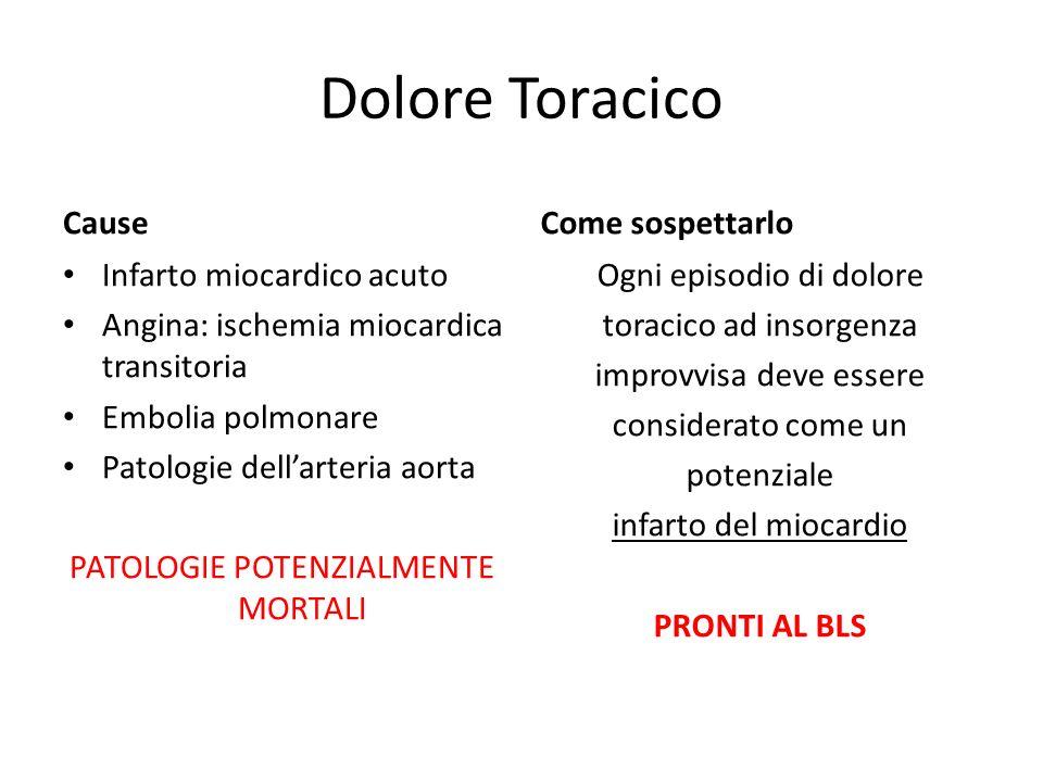 Dolore Toracico Cause Infarto miocardico acuto Angina: ischemia miocardica transitoria Embolia polmonare Patologie dellarteria aorta PATOLOGIE POTENZI