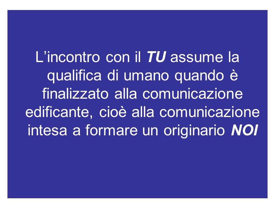Lincontro con il TU assume la qualifica di umano quando è finalizzato alla comunicazione edificante, cioè alla comunicazione intesa a formare un originario NOI