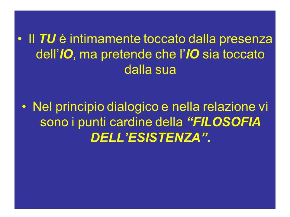 Il TU è intimamente toccato dalla presenza dellIO, ma pretende che lIO sia toccato dalla sua Nel principio dialogico e nella relazione vi sono i punti cardine della FILOSOFIA DELLESISTENZA.